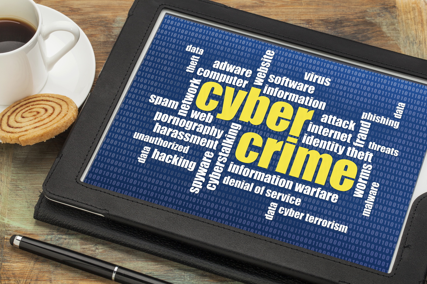cybercrime word cloud